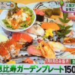 【ノンストップ】絶品!コスパランチ★高級寿司・ハンバーグ・親子丼など