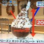 【めざましテレビ】NYから初上陸の人気カフェ★セレンディピティスリー・カフェジタン