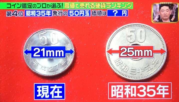 ジョブチューン50円玉