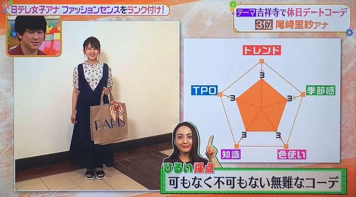第3位 尾崎里紗アナのコーデ